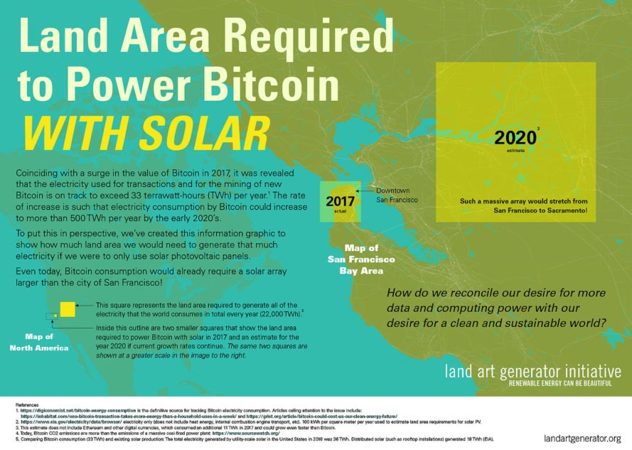 Bitcoin, Land Art Generator Initiative, San Francisco, solar power, solar array, land area