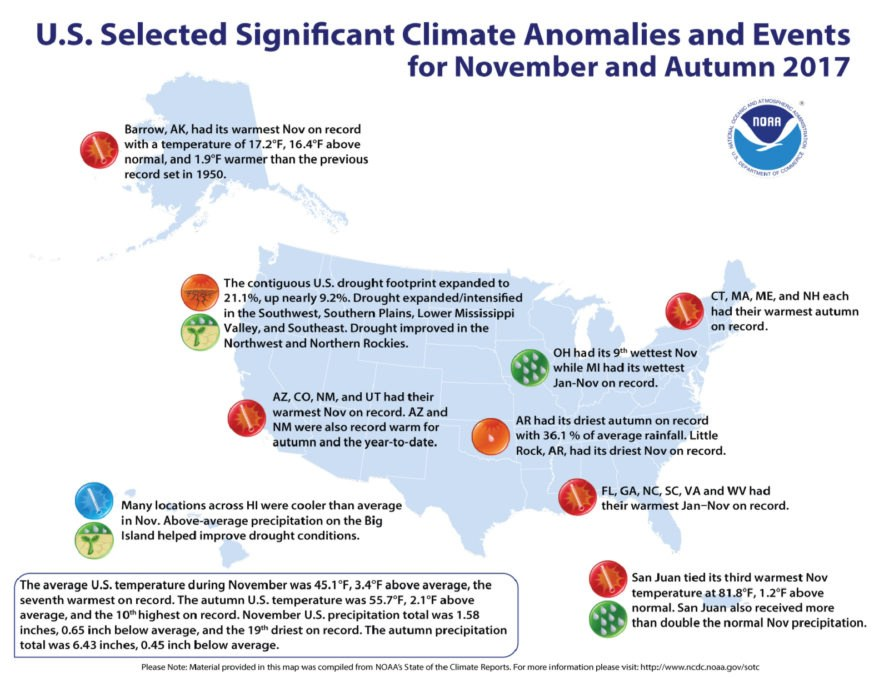 climate change anomalies , NOAA statewide temperatures November 2017, NOAA Maps, NOAA climate maps, NOAA data