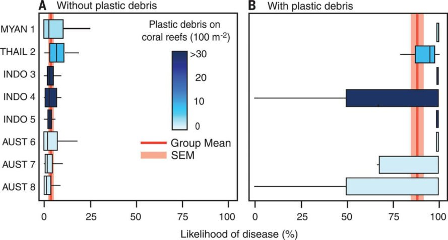 Plastic trash is the latest threat to coral reefs