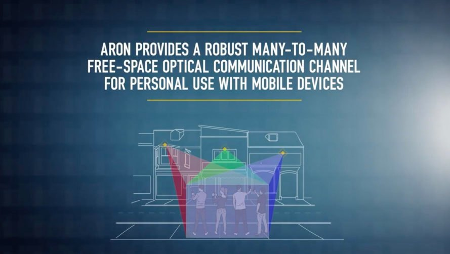SureFire, ARON, Augmented-Reality Optical Narrowcasting, communications, technology, infrared light, augmented reality