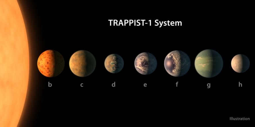Trappist-1, Trappist 1, habitable planet, water planet, habitable planet Trappist-1, planets Trappist-1