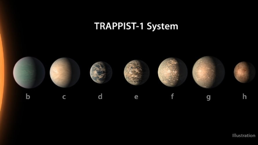 Artist's depiction of the planets of Trappist-1