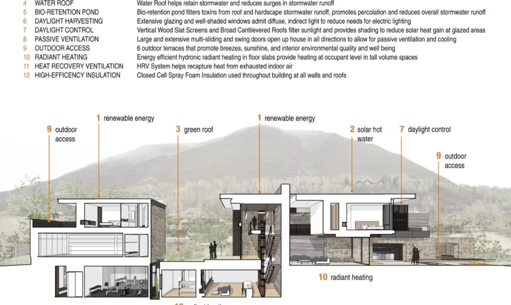 Solar-powered home is a sustainable prototype for Aspen   Inhabitat