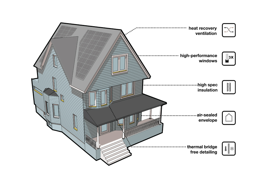 Graphic chart of the home with information