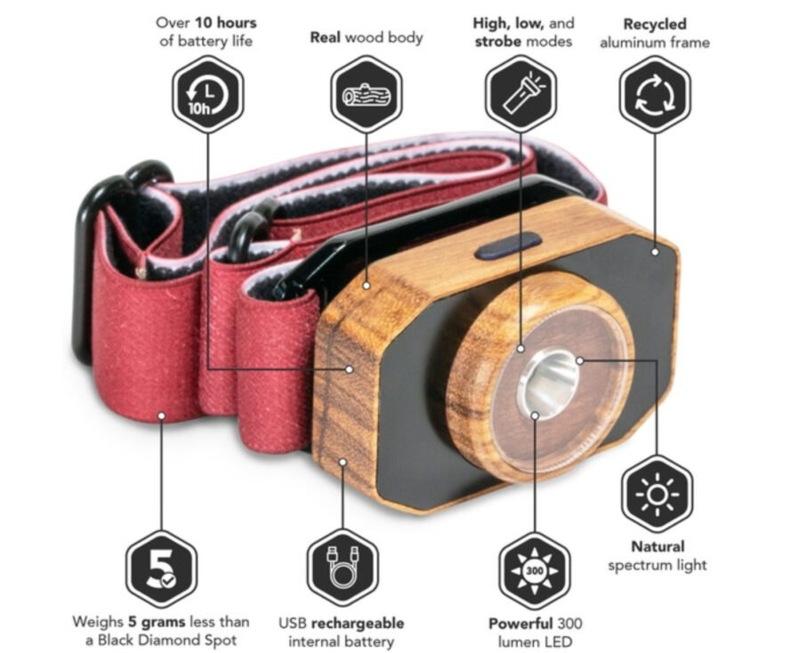 wooden headlamp with red strap