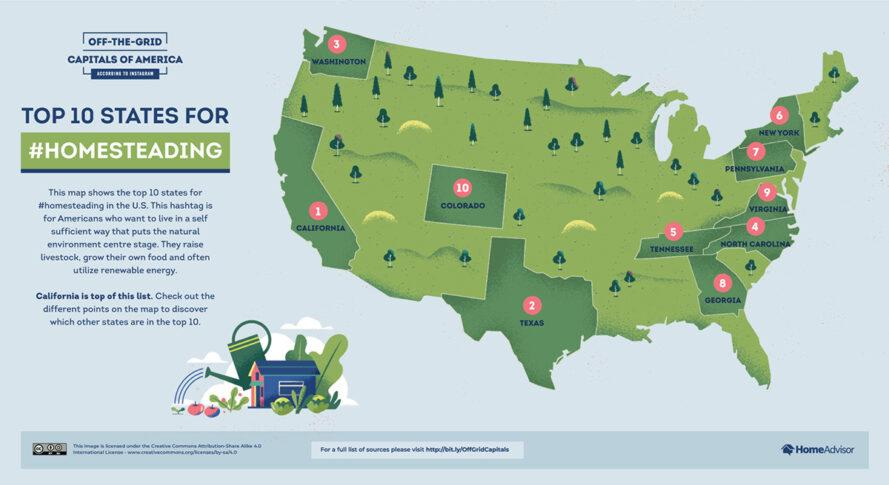 a map detailing the top ten states for homesteading in the United States