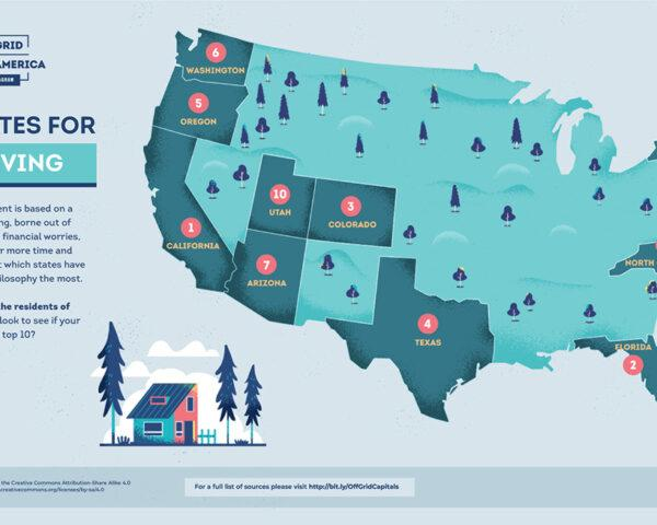 a map detailing the top ten states for tiny living in the United States