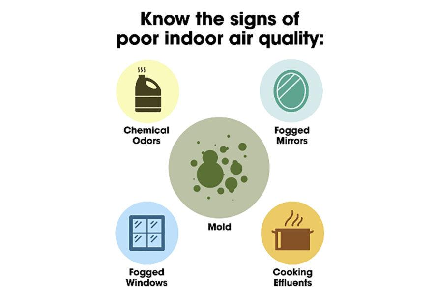 illustrations of chemical odors, fogged mirrors, mold, fogged windows and cooking effluents