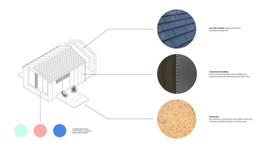 Picture of a miniature house with solar roof and log interior