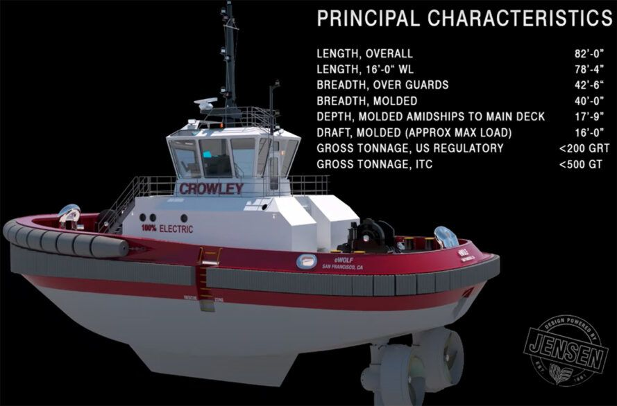 A 3D model of the eWolf tugboat with information on it's measurements.