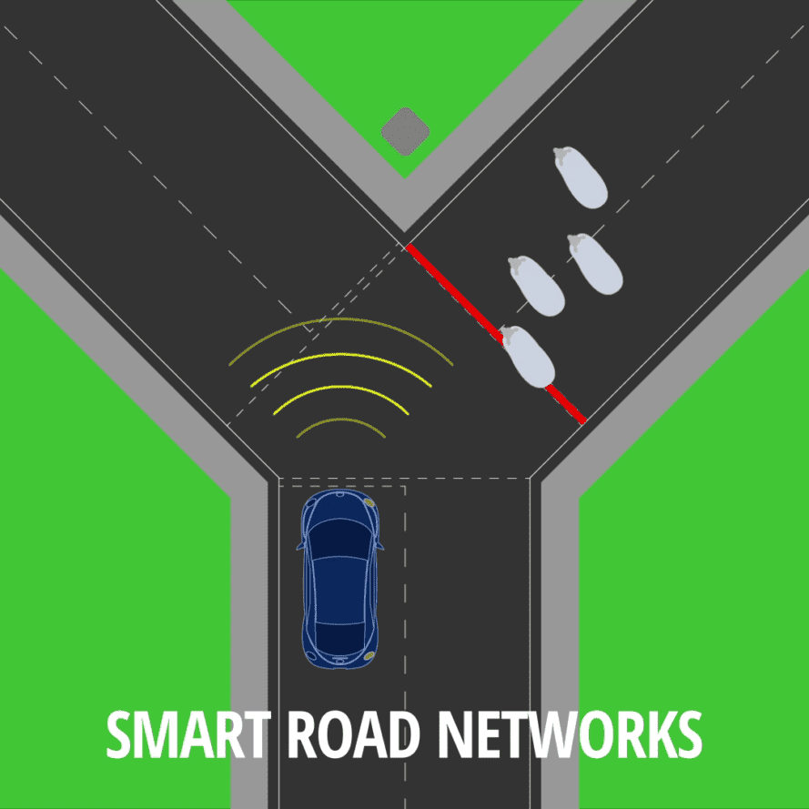 graphic of car using technology on smart road to avoid other cars