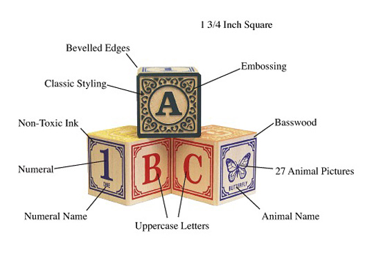 eco friendly blocks, eco friendly toys, eco-friendly play, educational toys, green nursery, green toys, Lindenwood Inc, Uncle Goose ABC blocks, Uncle Goose alphabet blocks, Uncle Goose blocks