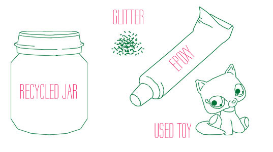 DIY project: make a snow globe from a recycled baby food jar ...