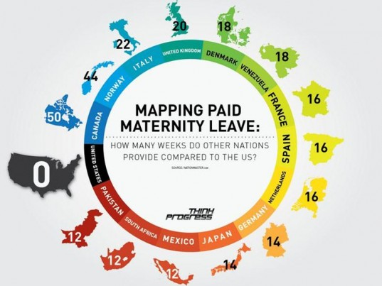 FMLA, paid maternity leave, US maternity leave laws, maternity leave, paid newborn care, protect mothers, mothers rights, breastfeeding rights, workplace rights, national maternity leave, paid maternity national, usa family leave laws, usa maternity laws