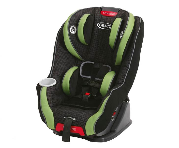 Graco My Size 65 Convertible Car Seat Contains A Flame Retardant That Has Been Subject To Global Ban By The UN