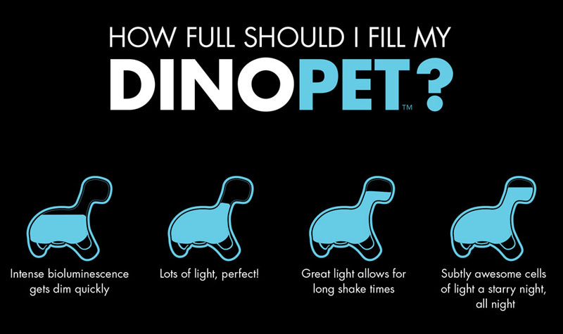 Dino Pet Is A Living Bioluminescent Pet That S Fueled By