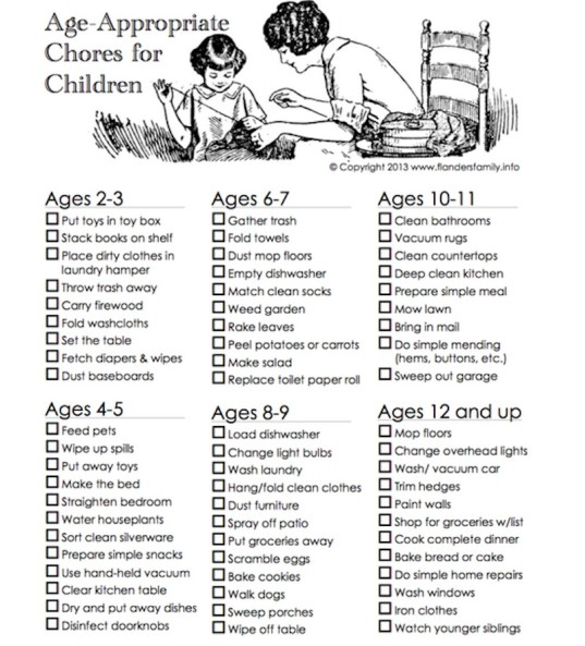 chores, independence, responsibility, parenting
