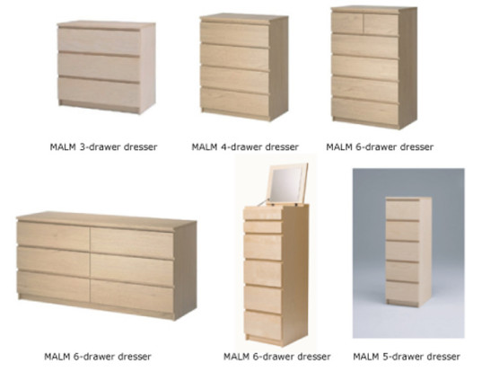 ikea, kids furniture, kids dresser, safety, safety at home, securing furniture to wall, anchoring furniture to wall, children accidents, accidental deaths, consumer safety, product recall