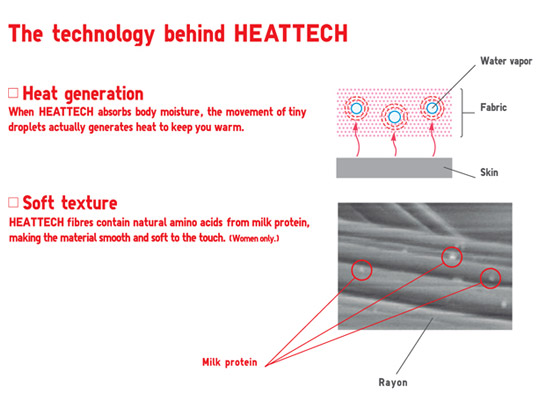 Uniqlo Heattech, eco-fashion, green fashion, sustainable fashion, human-powered textiles, climate-controlled clothing, heat-generating clothing