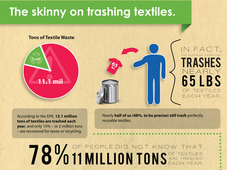 Textiles Facts For Kids