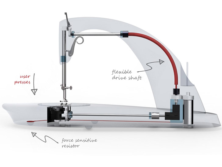 Alto An Intuitive Sewing Machine That Encourages Make Do And Impressive How Does The Sewing Machine Work