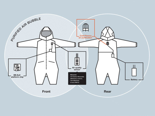 BB.Suit 0.2, BB.Suit, ByBorre, Borre Akkersdijk , air pollution, pollution, eco-fashion, sustainable fashion, green fashion, ethical fashion, sustainable style, wearable technology, air purification, design for health