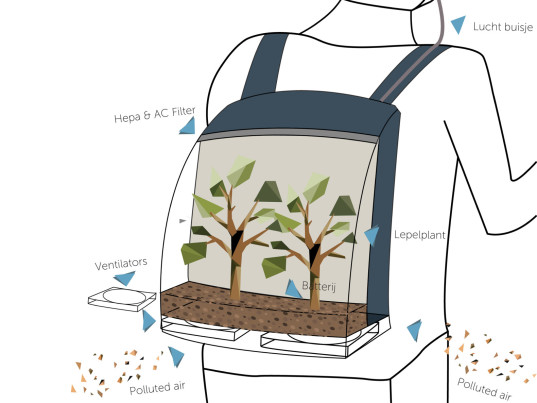 wearable plants, living fashion, air pollution, pollution, eco-fashion, sustainable fashion, green fashion, ethical fashion, sustainable style, the Netherlands, Dutch Foundation for Innovation in Greenhouse Horticulture, Delft University of Technology, Marnix de Kroon, bizarre eco-fashion