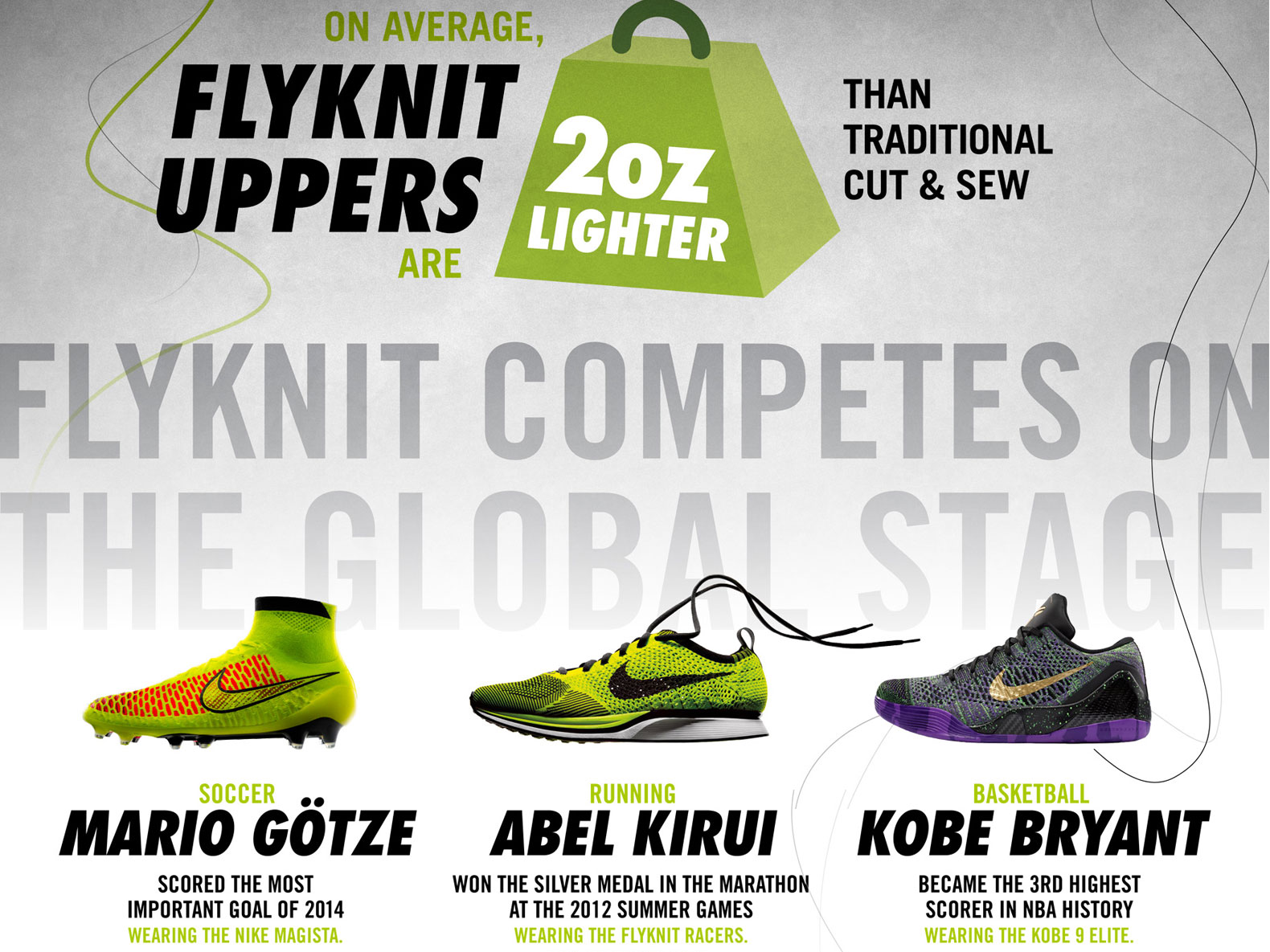 Nike Celebrates Four Years of Flyknit, Now Uses Recycled Polyester